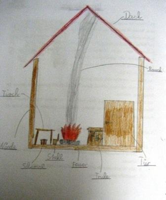 Bauernhaus klein